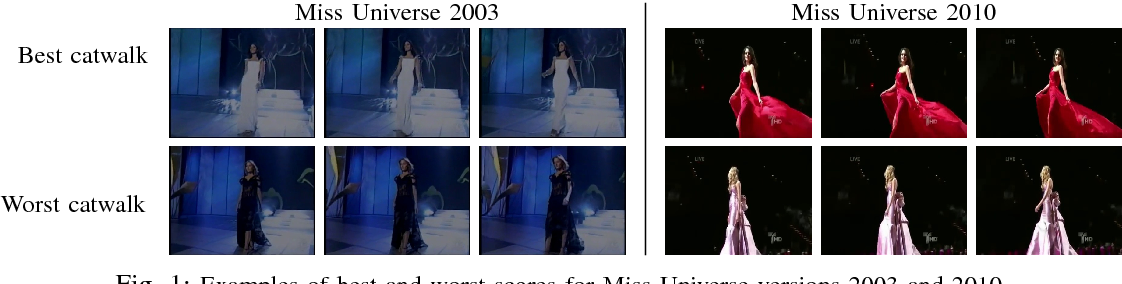 Figure 1 for Towards Miss Universe Automatic Prediction: The Evening Gown Competition
