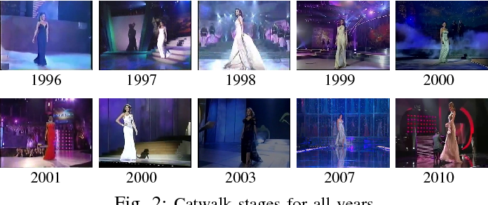 Figure 2 for Towards Miss Universe Automatic Prediction: The Evening Gown Competition