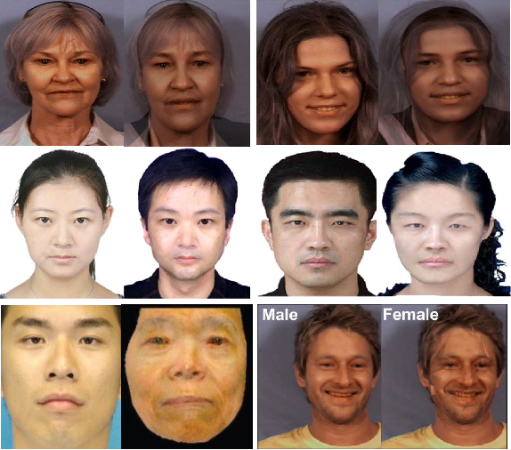 Figure 3 for Anonymizing k-Facial Attributes via Adversarial Perturbations