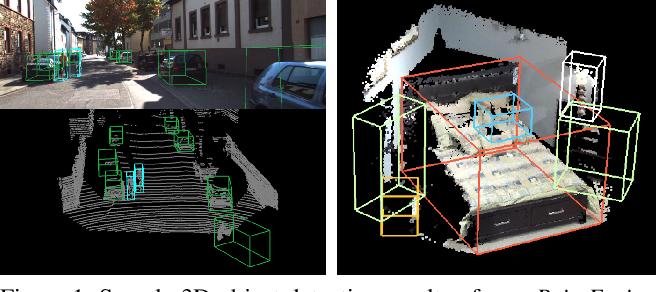 Figure 1 for PointFusion: Deep Sensor Fusion for 3D Bounding Box Estimation