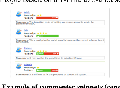 Figure 1. Example of commenter snippets (condition 4)