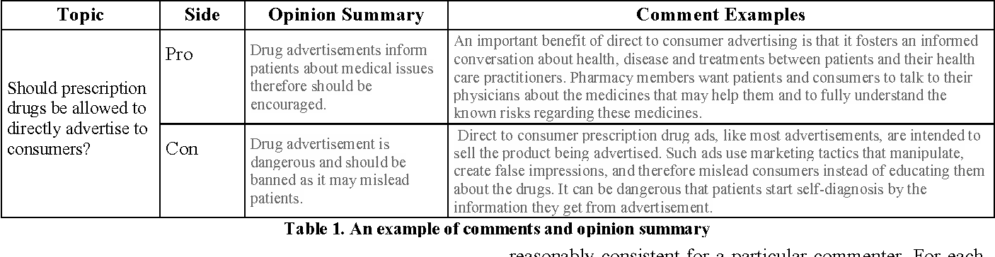 Table 1. An example of comments and opinion summary