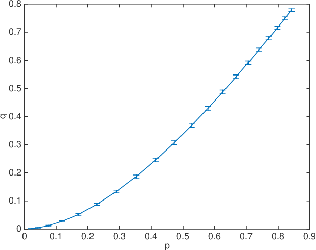Figure 1 for Theory of Spectral Method for Union of Subspaces-Based Random Geometry Graph