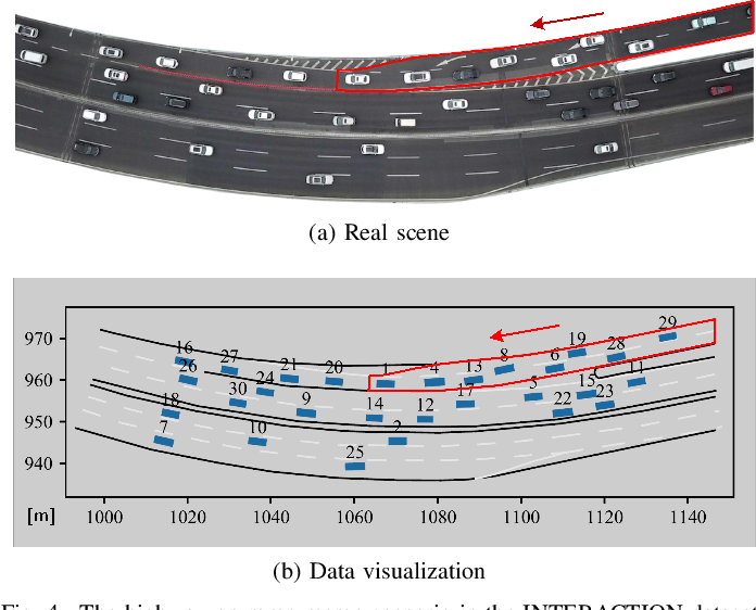 Figure 4 for On Social Interactions of Merging Behaviors at Highway On-Ramps in Congested Traffic