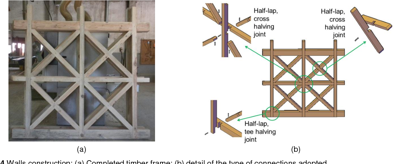 Seismic behaviour of traditional timber frame walls: experimental