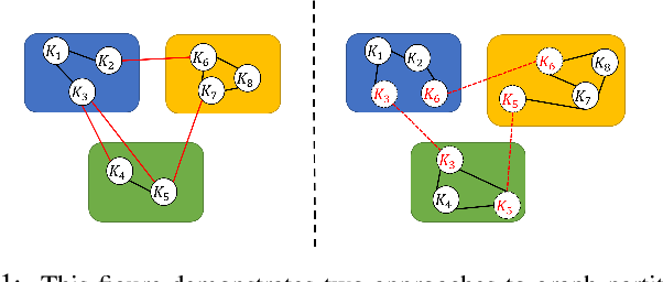 Figure 1 for BDPGO: Balanced Distributed Pose Graph Optimization Framework for Swarm Robotics