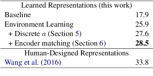 Figure 2 for Pre-Learning Environment Representations for Data-Efficient Neural Instruction Following