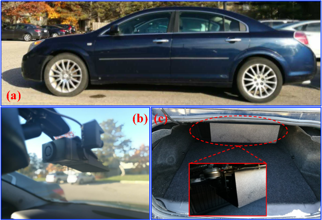 Figure 3 for Extracting Traffic Primitives Directly from Naturalistically Logged Data for Self-Driving Applications