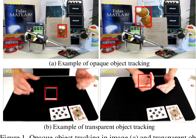 Figure 1 for Transparent Object Tracking Benchmark