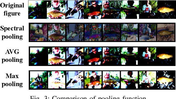 Figure 3 for Binary Complex Neural Network Acceleration on FPGA