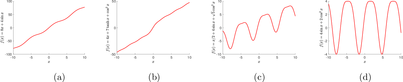 Figure 3 for Understanding Implicit Regularization in Over-Parameterized Nonlinear Statistical Model