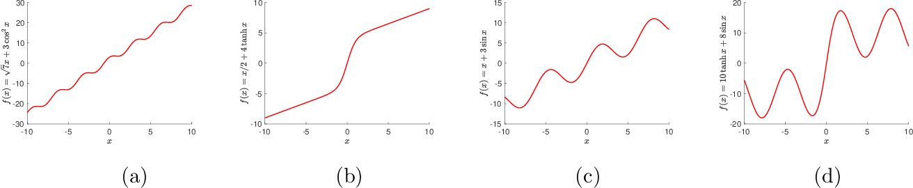 Figure 4 for Understanding Implicit Regularization in Over-Parameterized Nonlinear Statistical Model