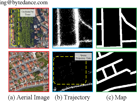 Figure 1 for DeepDualMapper: A Gated Fusion Network for Automatic Map Extraction using Aerial Images and Trajectories
