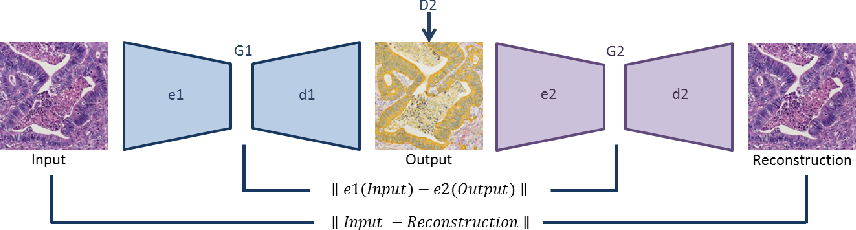 Figure 1 for Perceptual Embedding Consistency for Seamless Reconstruction of Tilewise Style Transfer