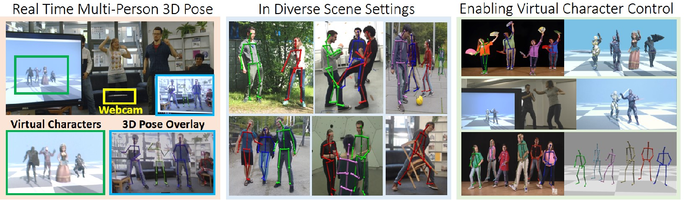 Figure 1 for XNect: Real-time Multi-person 3D Human Pose Estimation with a Single RGB Camera
