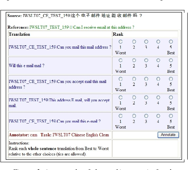 Figure 2 An example of the ranking metric for the Chinese Clean task.