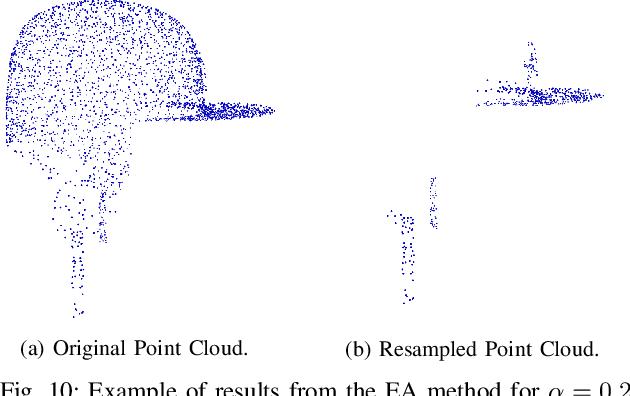 Figure 2 for An Efficient Hypergraph Approach to Robust Point Cloud Resampling