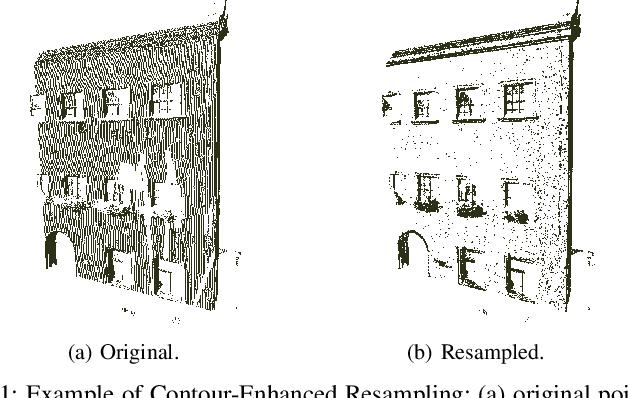 Figure 1 for An Efficient Hypergraph Approach to Robust Point Cloud Resampling
