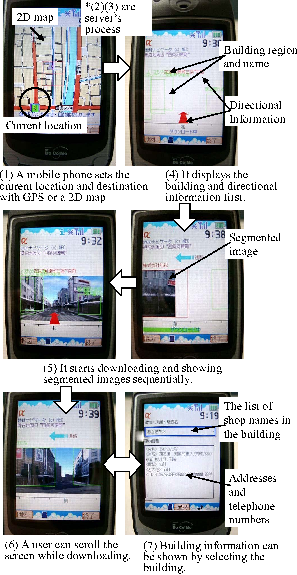 Figure 7 from Pedestrian navigation system for mobile ...