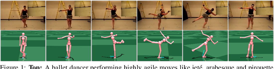 Figure 1 for Residual Force Control for Agile Human Behavior Imitation and Extended Motion Synthesis
