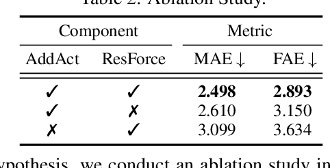 Figure 4 for Residual Force Control for Agile Human Behavior Imitation and Extended Motion Synthesis