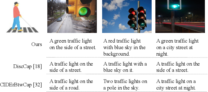 Figure 1 for Group-based Distinctive Image Captioning with Memory Attention
