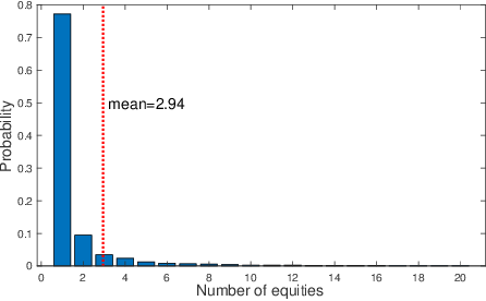 Figure 3 for A Deep Learning Framework for Pricing Financial Instruments