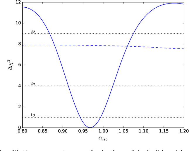 Figure 14 from The SDSS-IV Extended Baryon Oscillation