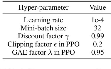 Figure 3 for Guided Dialog Policy Learning: Reward Estimation for Multi-Domain Task-Oriented Dialog