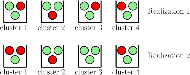 Figure 1 for Gradient Coding with Dynamic Clustering for Straggler-Tolerant Distributed Learning