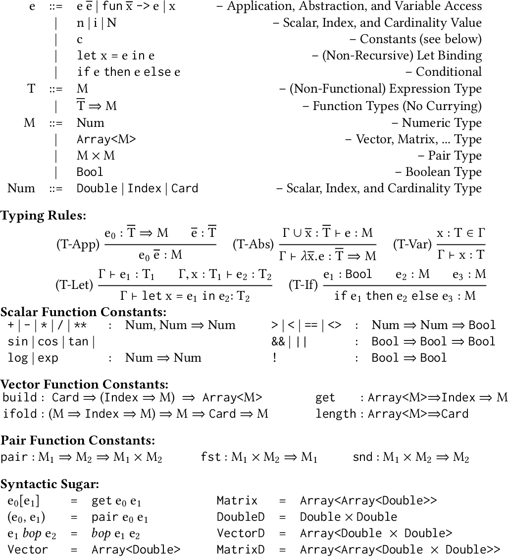 Figure 4 for Efficient Differentiable Programming in a Functional Array-Processing Language