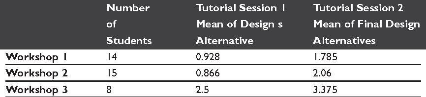 PDF] Utilizing customizable generative design tools in digital