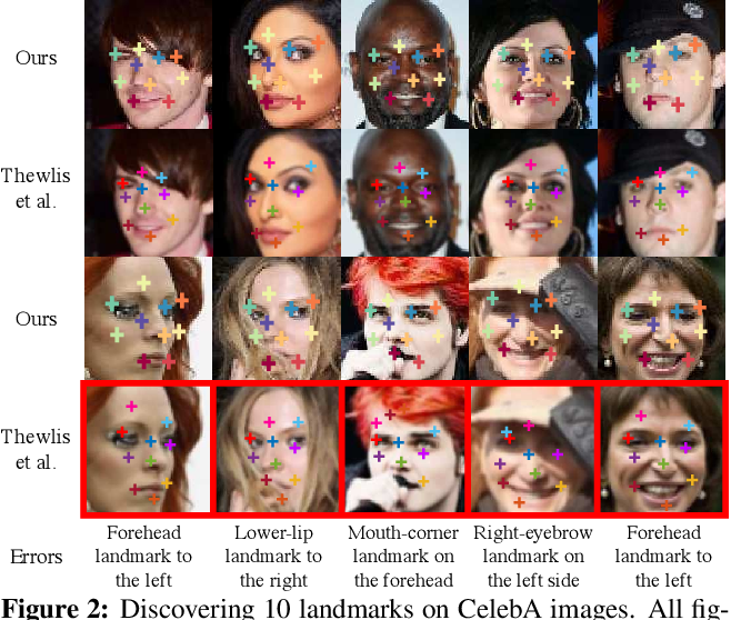 Figure 3 for Unsupervised Discovery of Object Landmarks as Structural Representations