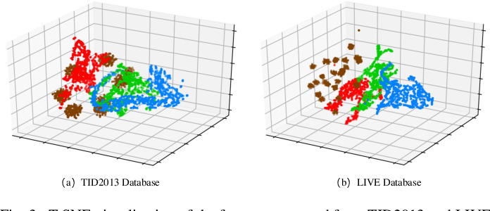 Figure 3 for No-Reference Image Quality Assessment by Hallucinating Pristine Features