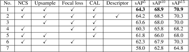 Figure 4 for ELSD: Efficient Line Segment Detector and Descriptor