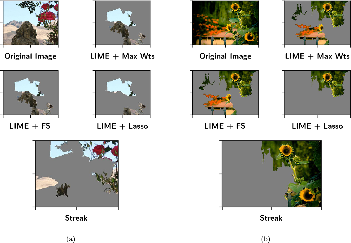 Figure 3 for Streaming Weak Submodularity: Interpreting Neural Networks on the Fly