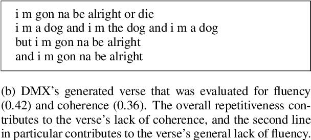 Figure 2 for Evaluating Creative Language Generation: The Case of Rap Lyric Ghostwriting
