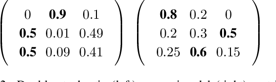Figure 3 for PiRank: Learning To Rank via Differentiable Sorting