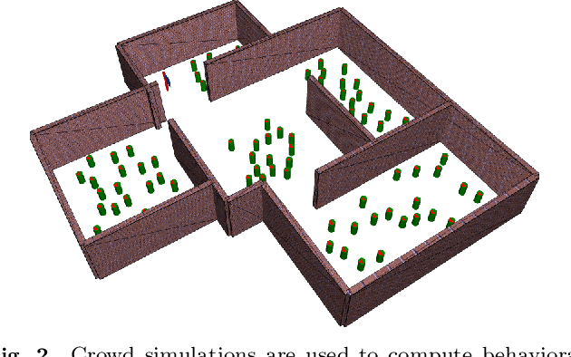 Figure 3 for Graph-Based Generative Representation Learning of Semantically and Behaviorally Augmented Floorplans
