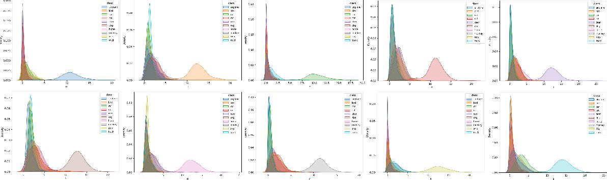 Figure 3 for Regularized Deep Linear Discriminant Analysis