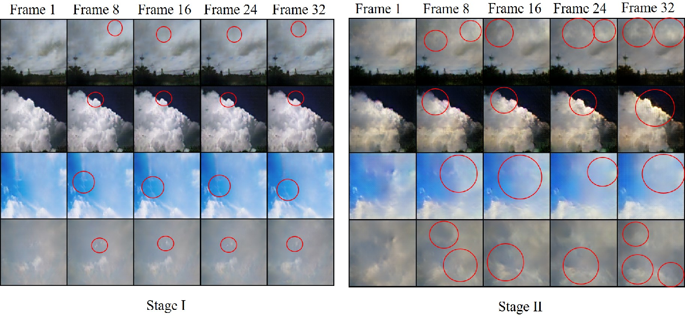 Figure 3 for Learning to Generate Time-Lapse Videos Using Multi-Stage Dynamic Generative Adversarial Networks