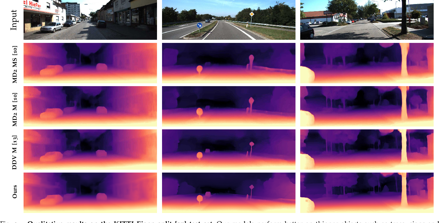 Figure 3 for ADAADepth: Adapting Data Augmentation and Attention for Self-Supervised Monocular Depth Estimation