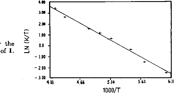 figure 2 from nuclear magnetic resonance spectroscopy variable