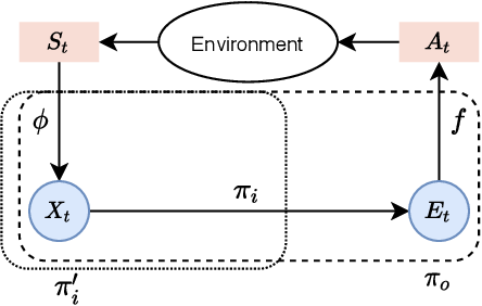 Figure 3 for Joint State-Action Embedding for Efficient Reinforcement Learning