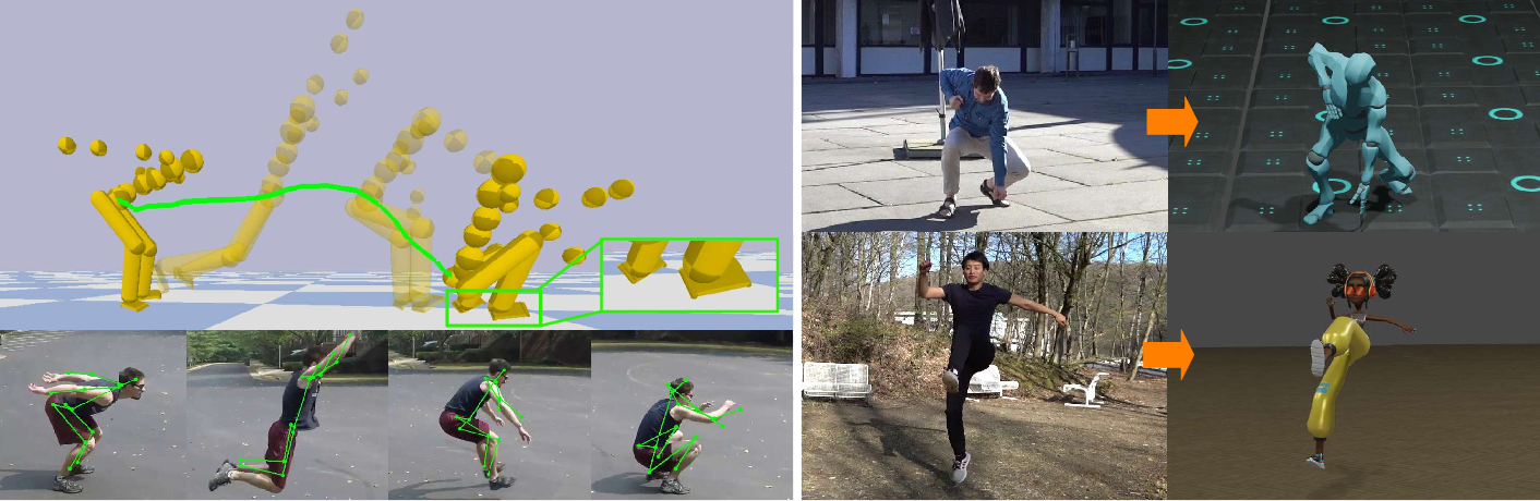 Figure 1 for PhysCap: Physically Plausible Monocular 3D Motion Capture in Real Time