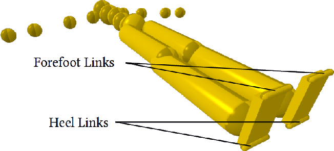 Figure 3 for PhysCap: Physically Plausible Monocular 3D Motion Capture in Real Time
