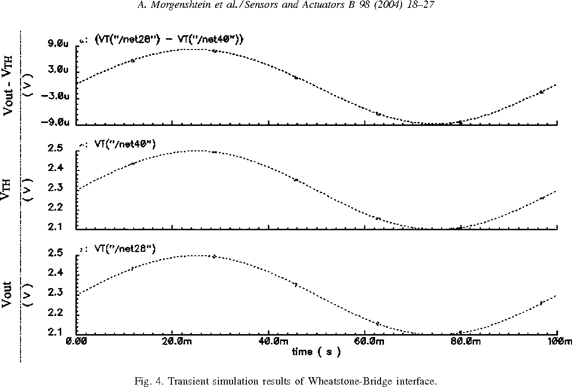 Wheatstone Bridge Semantic Scholar Wiring Diagram Figure 4