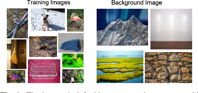 Figure 1 for Weakly Supervised Localization Using Background Images