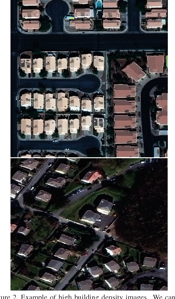 Figure 3 for CNNs Fusion for Building Detection in Aerial Images for the Building Detection Challenge