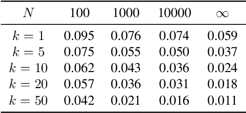 Figure 2 for Learning Optimal Tree Models Under Beam Search